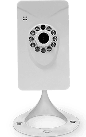 Reasons for setting up IP Cameras
