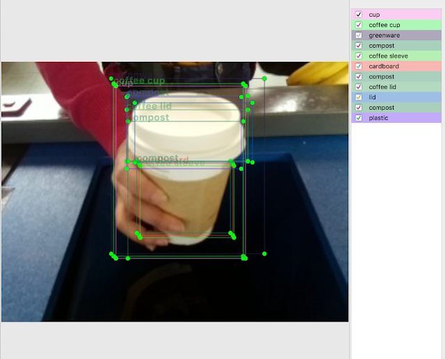 'classifying a coffee cup'