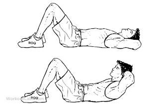Cara Diet yang Alami Tanpa Olahraga Ala Trainer Profesional