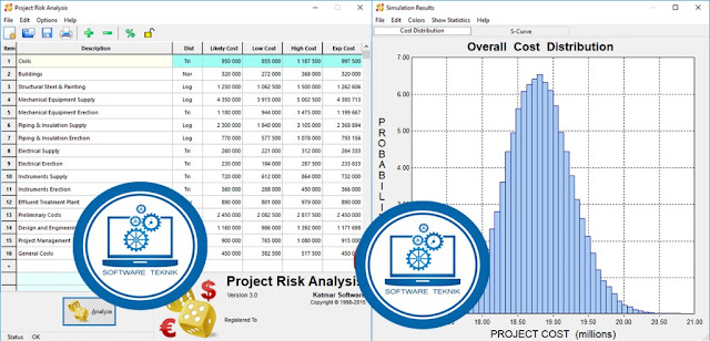 Katmar Project Risk Analysis v3.0