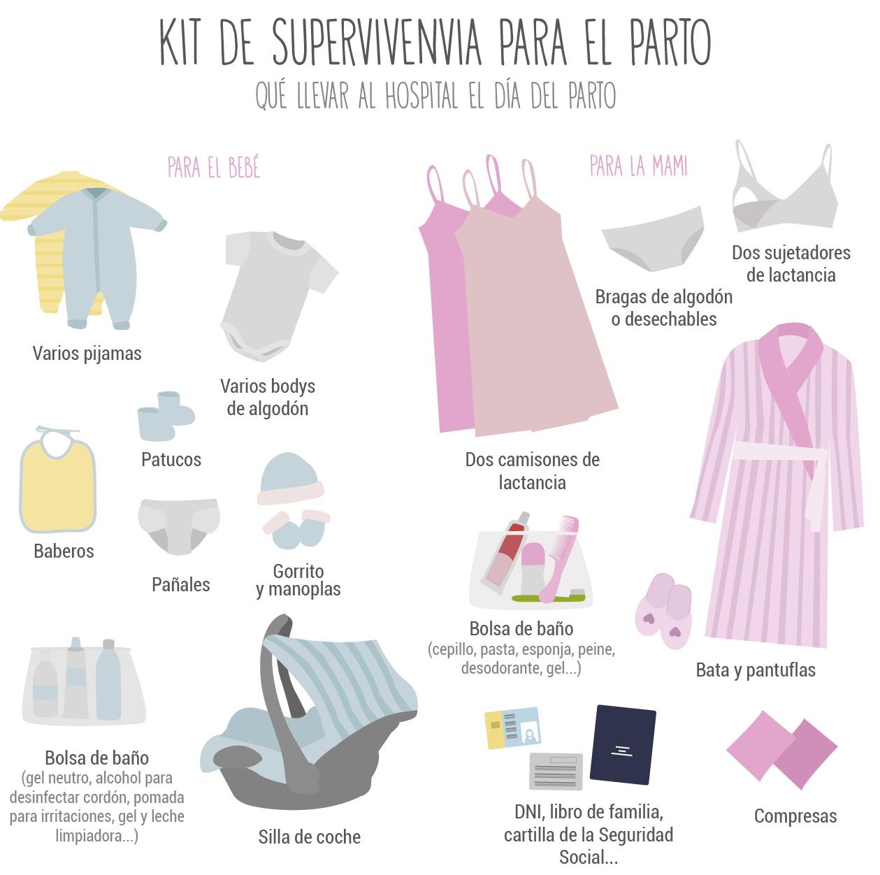 downsninja: Comprar Camisones De Verano Para Mujer, Ropa