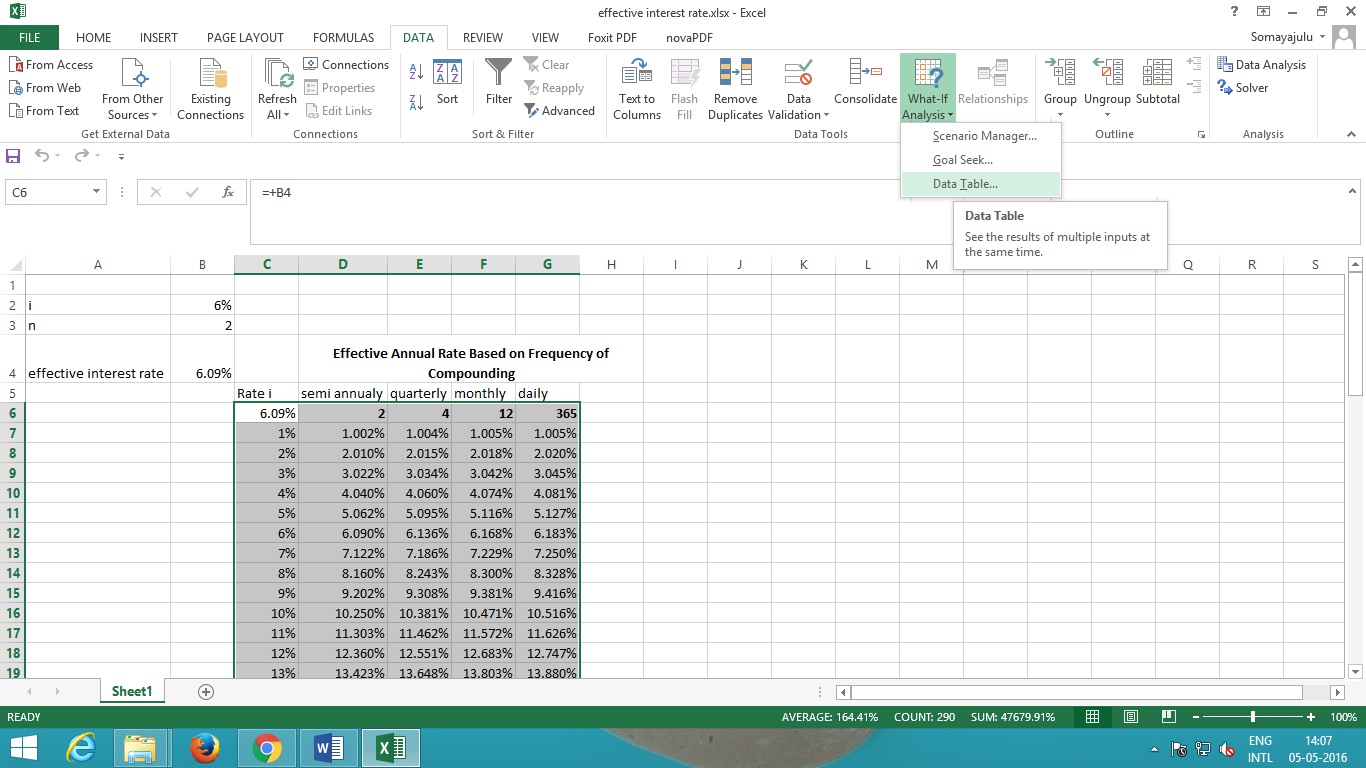 Effective interest rate( with excel sheet) | Help for ACCA