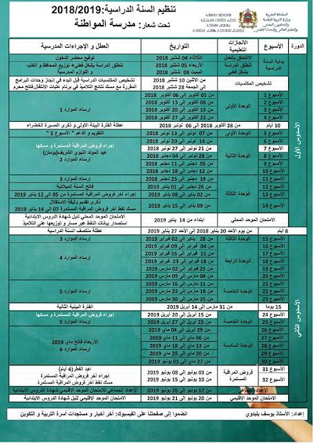 """تنظيم السنة الدراسية: 2019/2018 """"وفق المقرر الوزاري"""""""