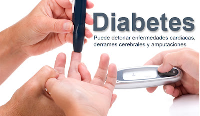 The Characteristics Of Diabetes Should Know