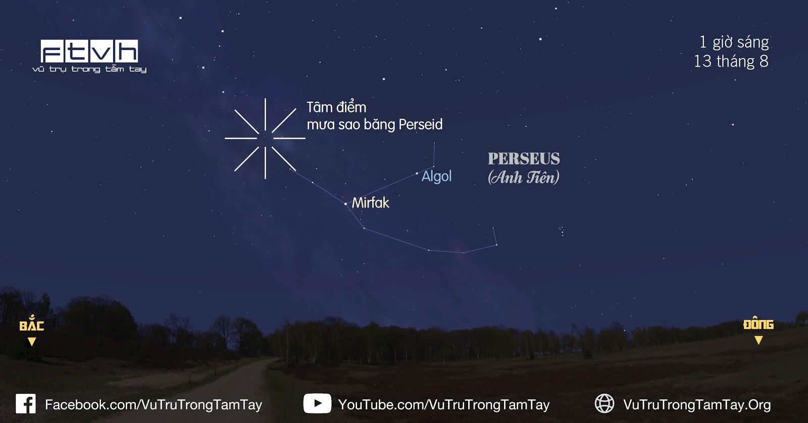 Bầu trời hướng đông lúc 1 giờ sáng ngày 13 tháng 8. Tâm điểm mưa sao băng Perseid đã xuất hiện khá cao trên bầu trời, thuận lợi cho việc quan sát sao băng của bạn. Bạn hãy bắt đầu quan sát mưa sao băng Perseid từ 12 giờ đêm ngày 13/8.