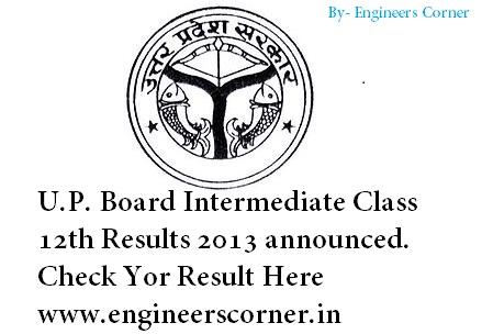 U.P. Board Intermediate Class 12th Result 2013 Announced