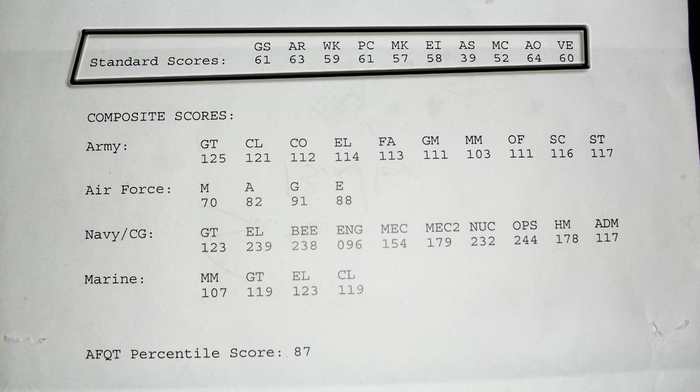 Asvab Score Job Chart – Wonderful Image Gallery