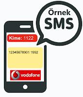 Vodafone Sms İle Kredi Notu Sorgulama Nasıl Yapılır?
