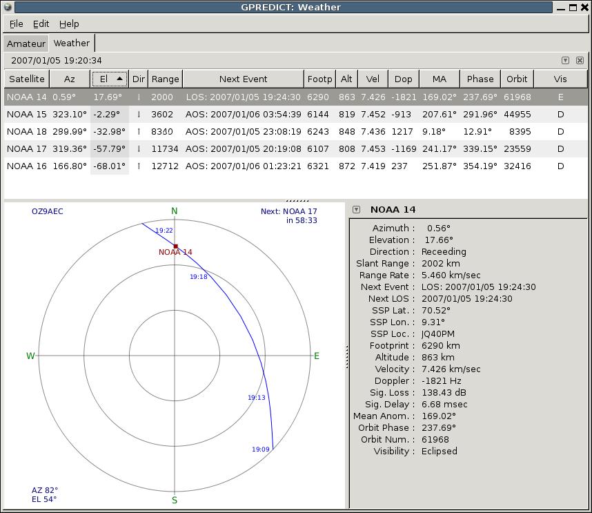 Gpredict - Satellite Tracking Application