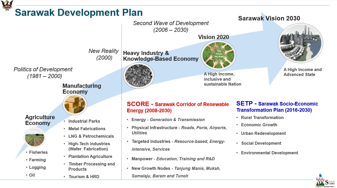 tourism development plan the 2020 vision 2017-20 provincial tourism product development plan on the implementation of the provincial tourism product development plan as it relates to vision 2020's.