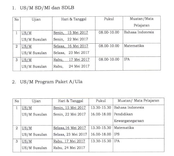 Jadwal Pelaksanaan USM SD MI 2017