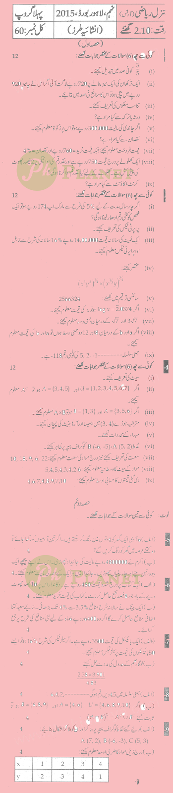 Past Papers of 9th Class Lahore Board 2015 General Math