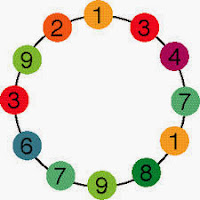 Alternating Number Series Puzzle