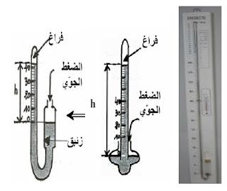 قياس الضغط