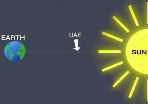 Wondering Why It's So Hot in Dubai?