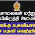 Ministry of Highways & Road Development - Vacancies
