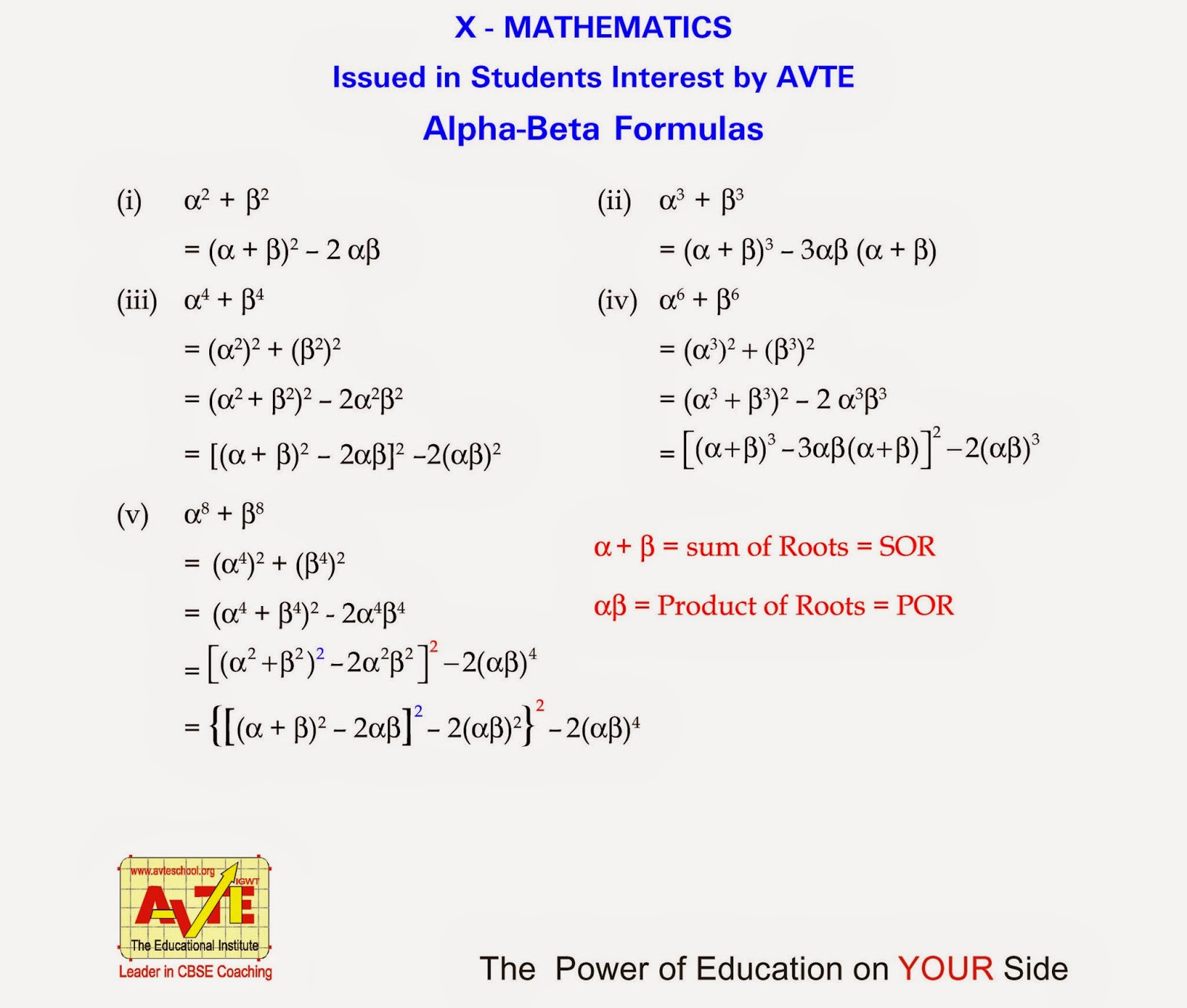 Alpha And Beta Equations Worksheet