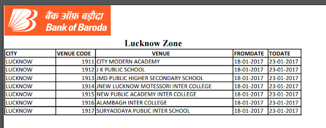 bob-lucknow-zone-venue