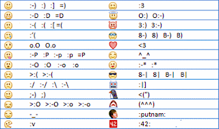 EmoticonsSmileysforFacebookChat