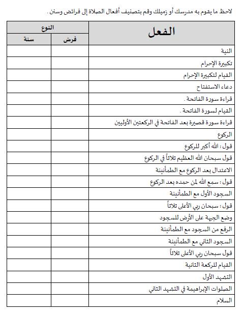 ورقة عمل الفرائض والسنن في التربية الاسلامية للصف السادس