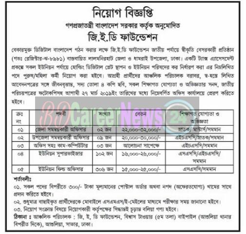 Mother Upland NGO Job circular of March 2019