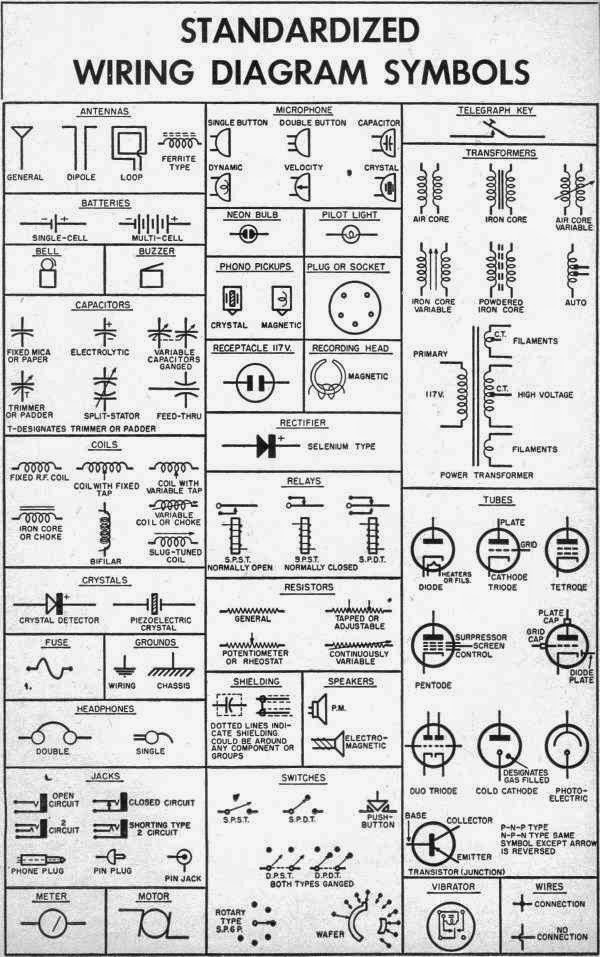 standardized-wiring-diagram-schematic-symbols-april-1955-pe  Way Wifi Light Switch Wiring Diagram on electrical outlet, neutral wire, outlet combo, for single, door dome, double pole,