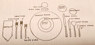 diagram of proper etiquitte dinner plates silverware settings good manners