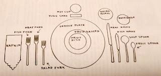 diagram of proper etiquitte dinner plates silverware settings good manners