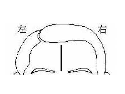 注意!你的額頭早就把你的命運暴露光了!有「川字紋」的人竟然都是這樣的..而「這種紋」命超好!
