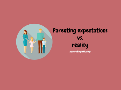 parenting expectations and the reality Let's break down the divide between parenting expectation and share it let's break down the divide between parenting expectation and reality by terri.