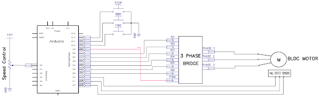 arduino bldc brushless dc motor control arduino code