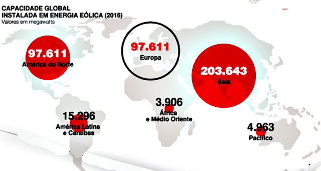 http://www.jornaleconomico.sapo.pt/noticias/energia-eolica-offshore-e-o-motor-do-negocio-137800
