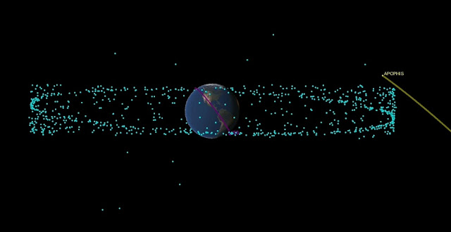 This animation shows the distance between the Apophis asteroid and Earth at the time of the asteroid's closest approach. The blue dots are the many man-made satellites that orbit our planet, and the pink represents the International Space Station.Credit: NASA/JPL-Caltech