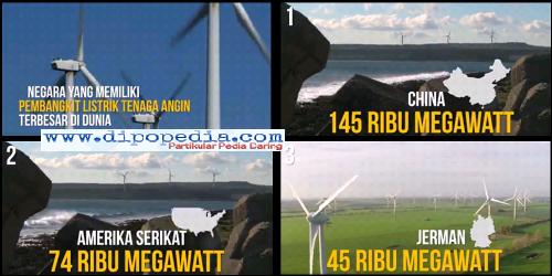 Ilustrasi 8 Negara Ini Membuktikan #PolusiBukanSolusi Dengan Memanfaatkan pembangkit listrik tenaga angin - Dipopedia