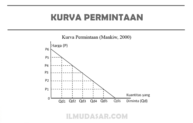 Ilmu Ekonomi Moneter Contoh