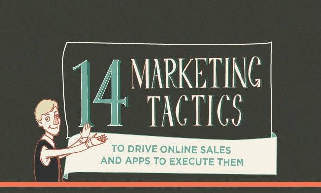 14 Powerful Marketing Tactics To Drive Online Sales and Apps to Execute Them - #Infographic