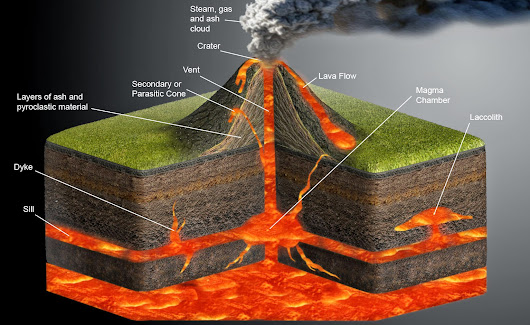 Volcanoes and Magma