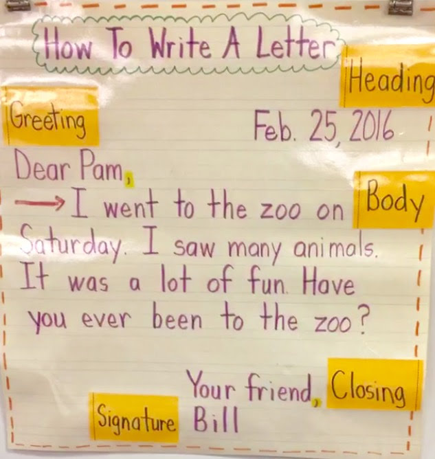"""We did a quck review of our anchor chart """"How To Write A Letter"""" and discussed all the parts that need to be included in a letter."""