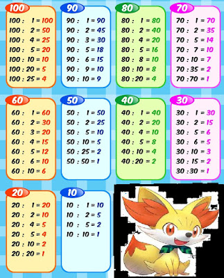 tabel pembagian (www.allmipa.com)