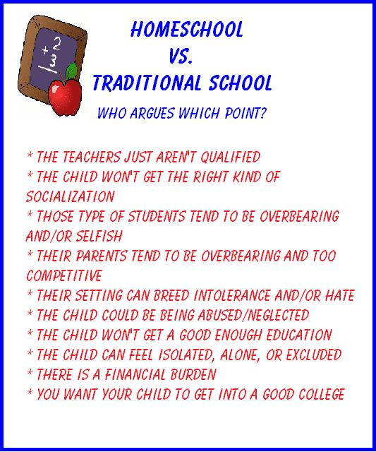 Argumentative Essay Sample on Homeschooling