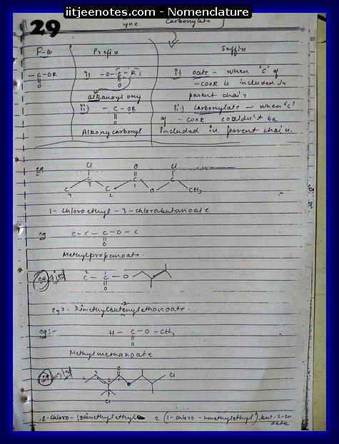 Nomenclature Notes images3
