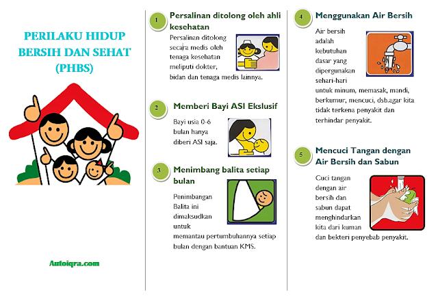 Leaflet Perilaku Hidup Bersih Dan Sehat (PHBS)