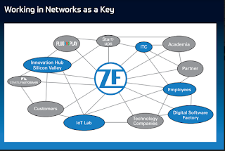 ZF Seeks to Join Forces with Start-Up Ecosystem to strengthen technology leadership