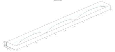 Infografia de una función: Álgebra lineal- representación
