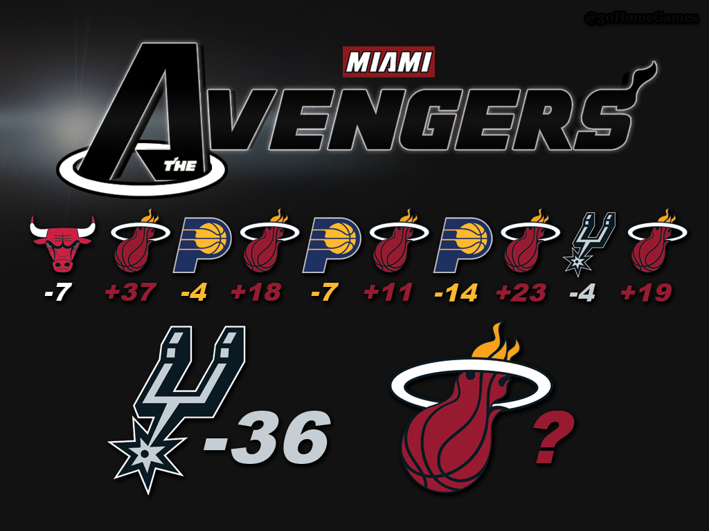 30 Home Games Miami Heat The Avengers Or Miami Vice Dominant But Complacent
