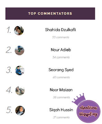 Top Commentators Bulan Julai Blog: Elsaalicious