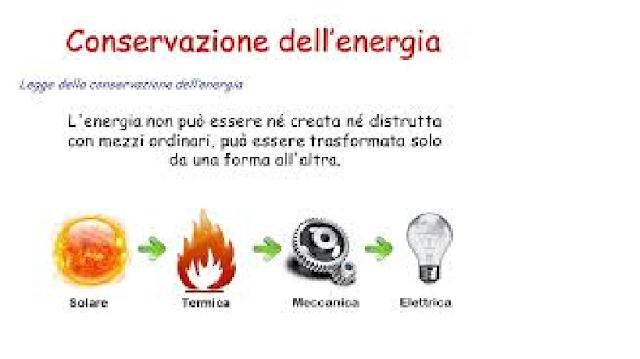 Immagine%2Bconservazione%2Bdell%2527energia%2Bprincipio.png