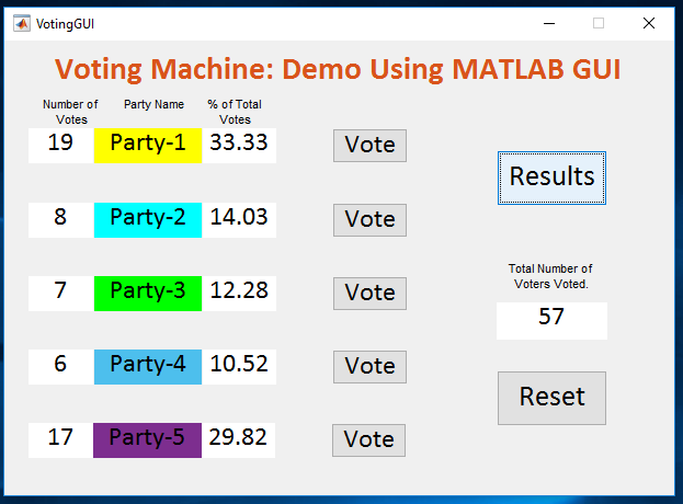 Voting Machine GUI Demo Using MATLAB - Embedded Laboratory
