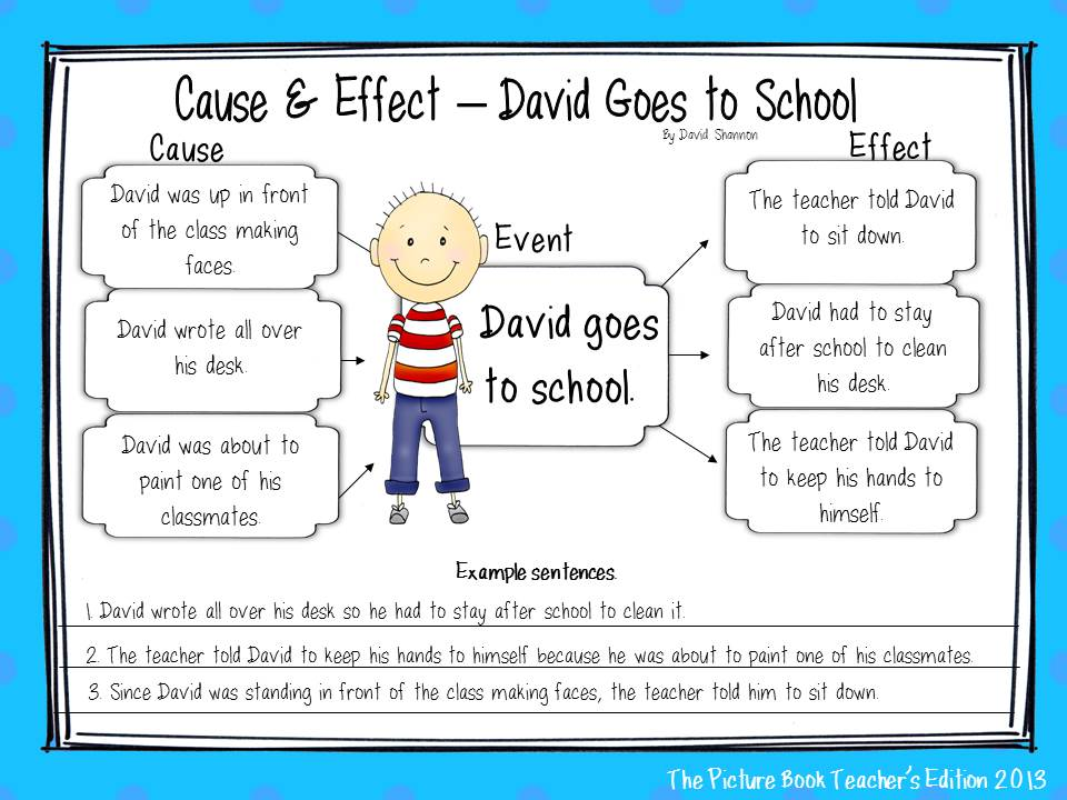 Cause and Effect Paragraph Example