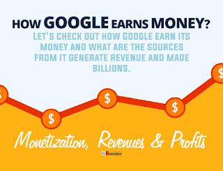 Online पैसे कमाने के तरीके